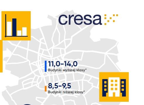Elastyczne biura w Łodzi coraz bardziej popularne