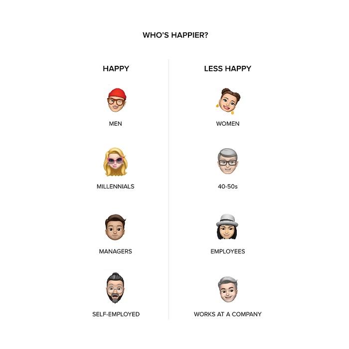BADANIE POZIOMU SZCZĘŚCIA PRACOWNIKÓW: EMPLOYEE HAPPINESS SURVEY
