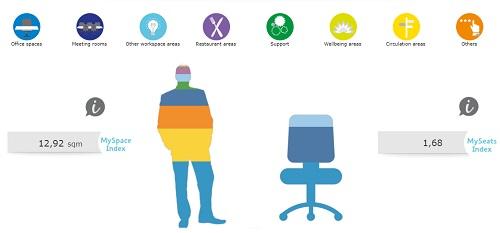 Siła dobrego przykładu. Workspace Insight.