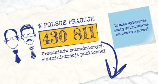 Ile kartek papieru zużywają polscy urzędnicy