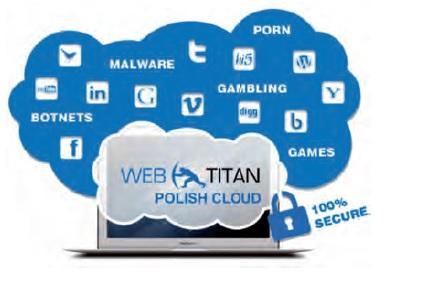 WebTitan – usługa w polskiej chmurze